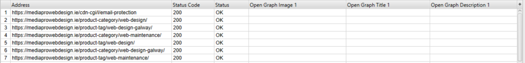 Open Graph - Screaming Frog report