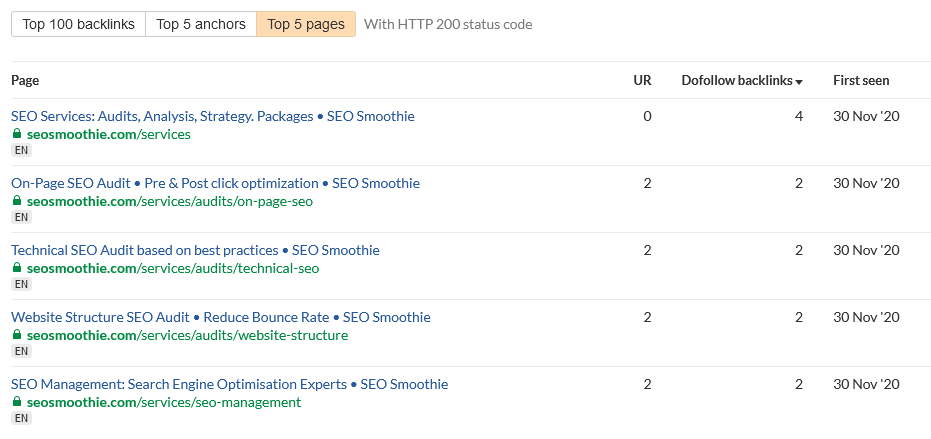 Seo Smoothie backlink top pages • SEO Smoothie • Galway • Ireland